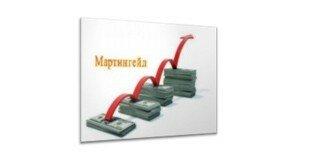 Стратегия мартингейла в бинарных опционах: отзывы